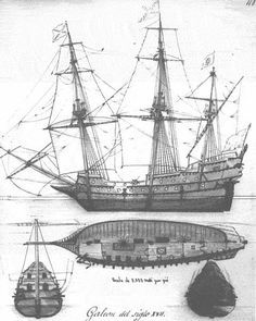 16th, 17th and 18th Century Ship Blueprints.