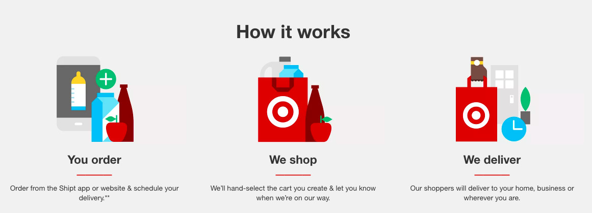 Target\'s Shipt same.