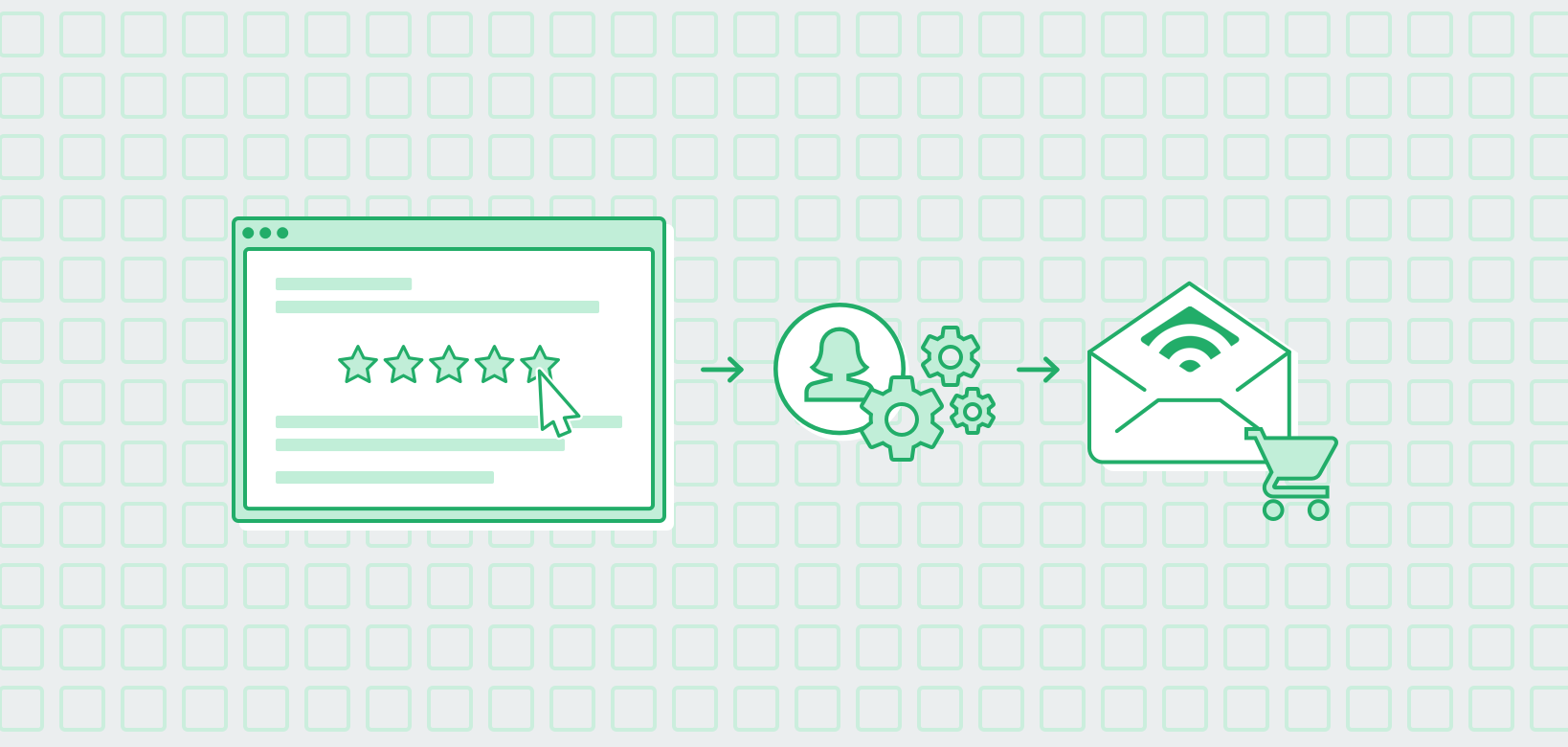Make Better Use of Ecommerce Data with Klaviyo & Shopify Flow.