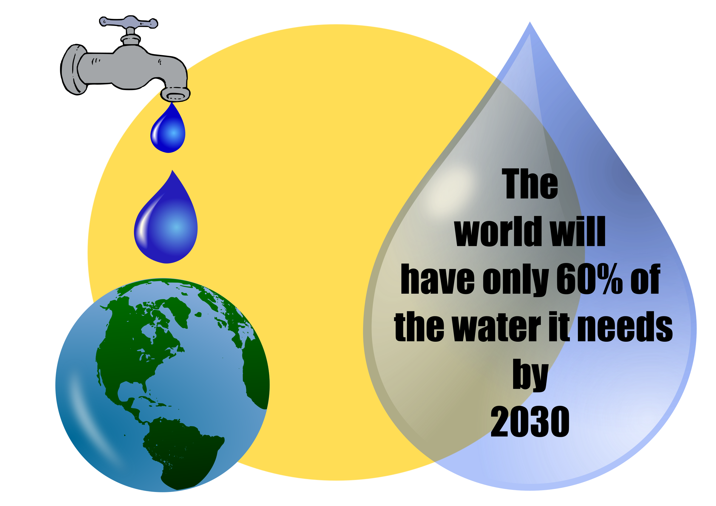 Water Scarcity Clipart.