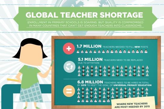 Clipart essay on what a global teacher.