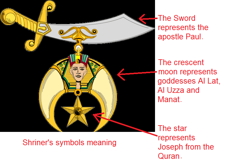 shriners symbols meaning.