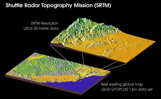 Shuttle Radar Topography Mission : Image of the Day.