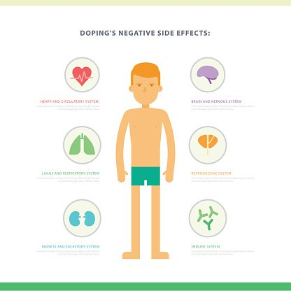 Vector infographic about doping\'s negative side effects.