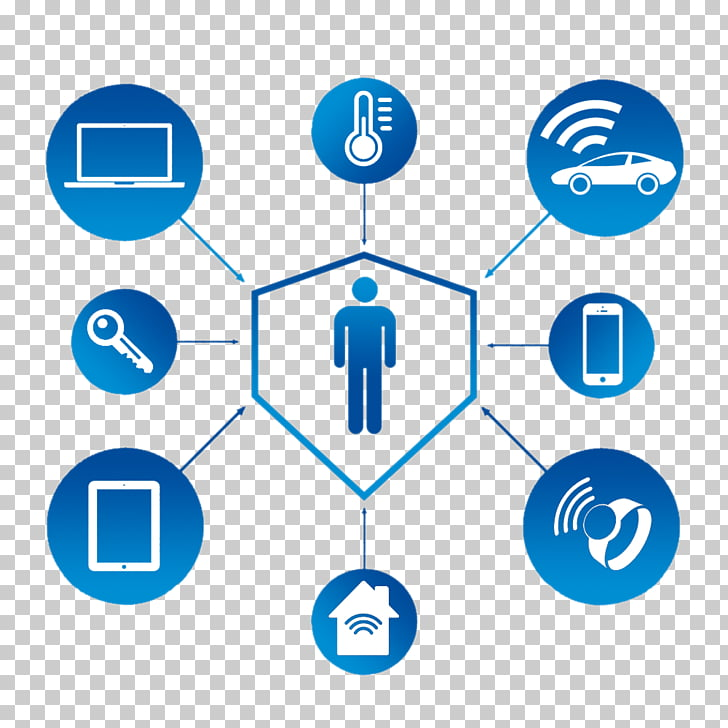 Internet of Things Technology Sigfox System, technology PNG.