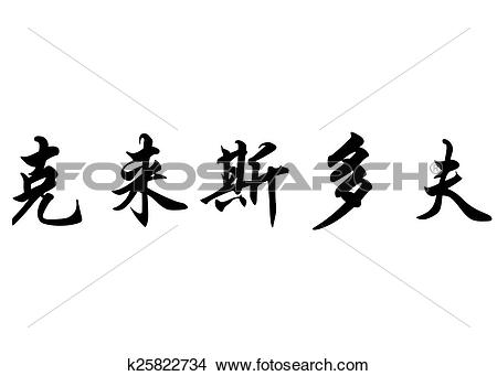 Drawings of English name Christophe or Christopher in chinese.
