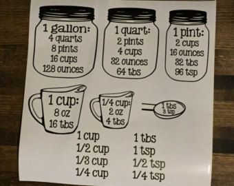 Silhouette Clipart Vintage Measuring Cup Clipground