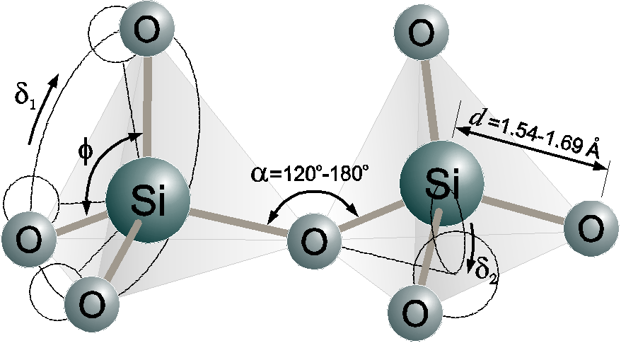 Defect Related Luminescence in Silicon Dioxide Network: A Review.