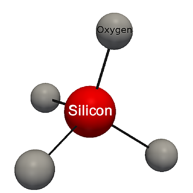Silicon dioxide clipart #19
