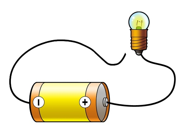 Electricity clipart closed circuit, Electricity closed.