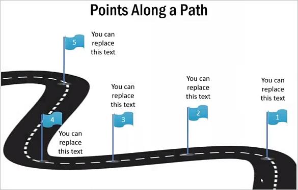 Microsoft PowerPoint Template.