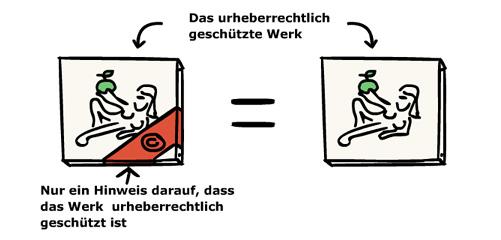 Der Copyright.