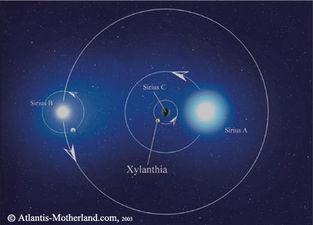 10+ images about Sirius The Blazing Dog Star on Pinterest.