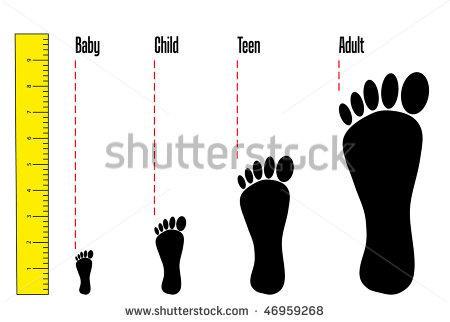 Shoe Size Clipart.