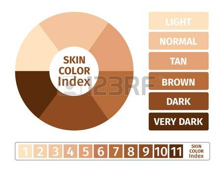 17,721 Color Of Skin Cliparts, Stock Vector And Royalty Free Color.