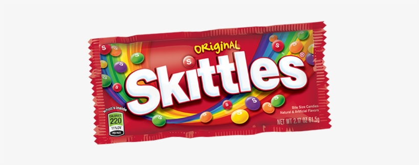 From The Skittles Website Itself.
