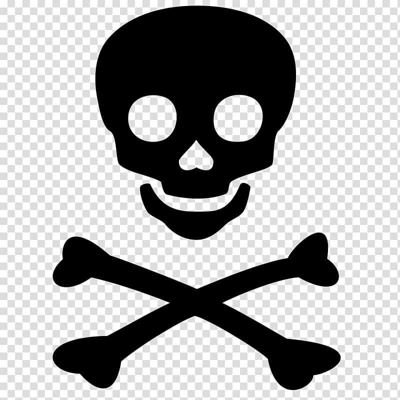 Skull and crossbones Skull and Bones Human skull symbolism.