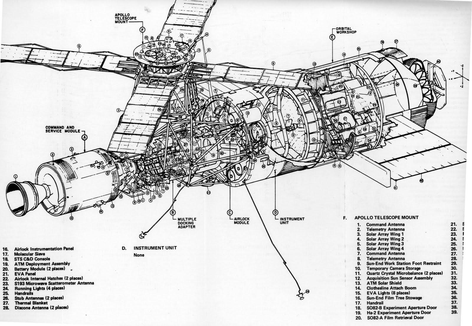 J.S. Brooks Presents: Progress In Manned Space Flight.