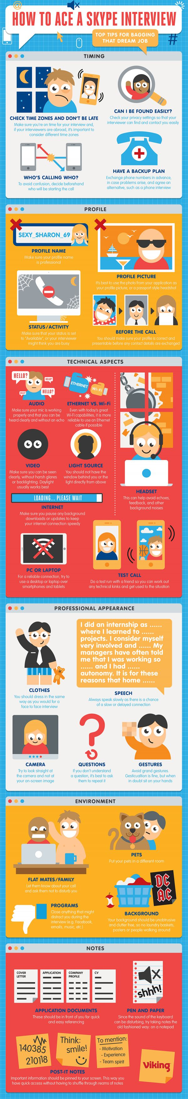 Skype Job Interview Clipart.
