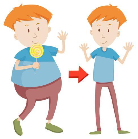 A Cartoon of Fat and Slim Boy.