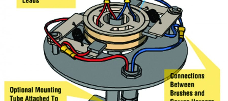 How a Slip Ring Works.
