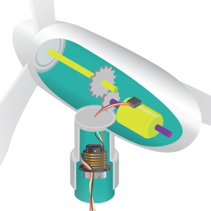 Slip Rings for Wind Turbines.