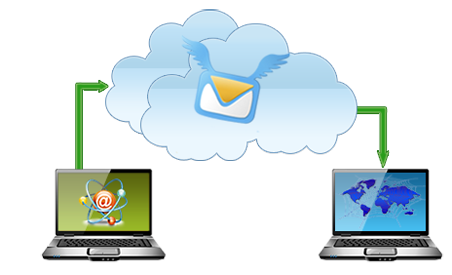 SMTP Service — Bulk SMTP Server for Email Marketing.