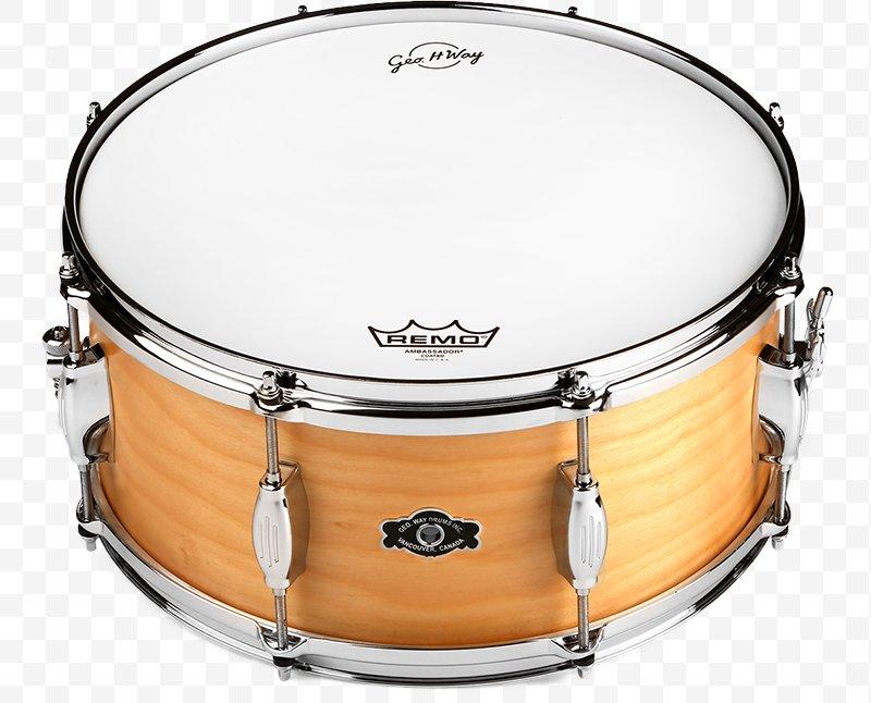Drums Snare Drum, PNG, 800x646px, Drum, Bass Drum, Digital.