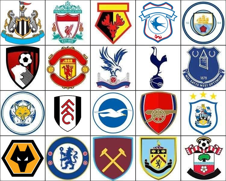 Guess The Soccer Team Logo Quiz.