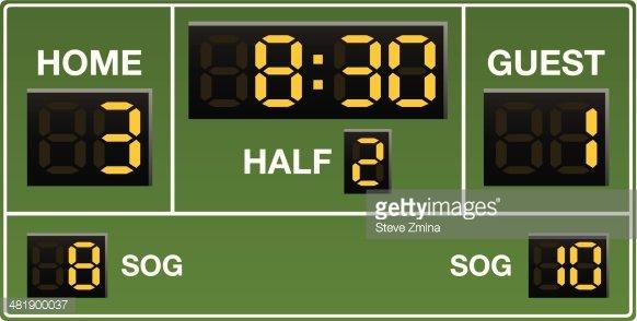 Soccer Scoreboard premium clipart.