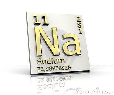 Sodium Stock Illustrations.