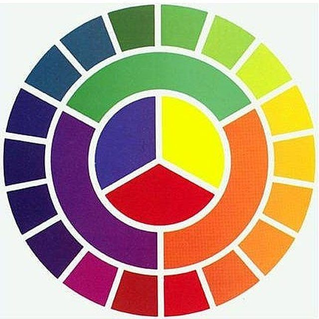 1000+ ideas about Food Coloring Chart on Pinterest.