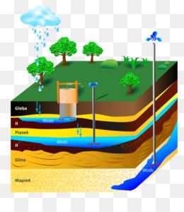Soil Horizon PNG and Soil Horizon Transparent Clipart Free.