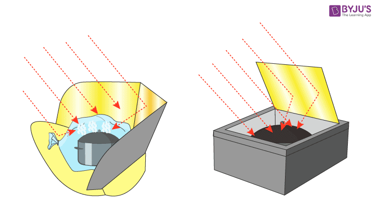 Uses Of Solar Cooker And Its Practical Application in Real Life.