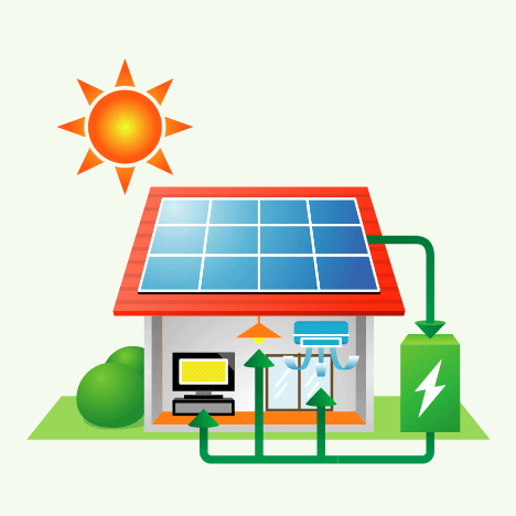 Solar energy solutions png 3 » PNG Image.