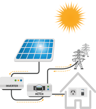 Comprehensive Energy Solutions.