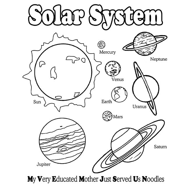 planet coloring pages with the 9 planets nine planets coloring.