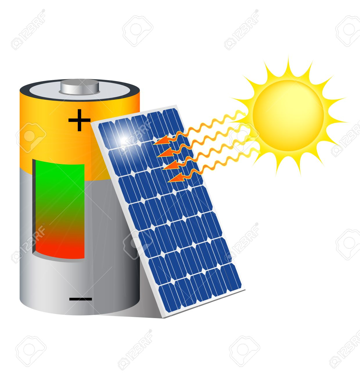 Battery Charging With A Photovoltaic Panel Exposed To The Sun.