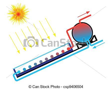 Solar water heater Vector Clipart Illustrations. 17 Solar water.