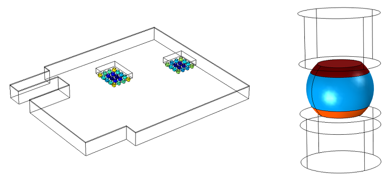 Modeling Thermal Fatigue in Nonlinear Materials.