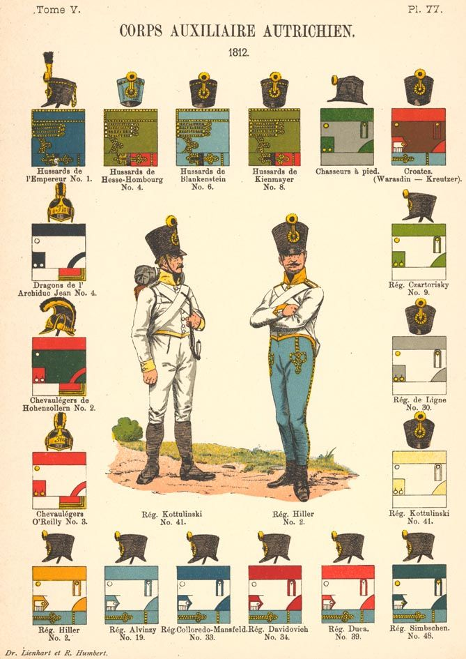 1000+ images about Austrian infantry on Pinterest.