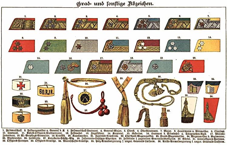 The Habsburg Military.