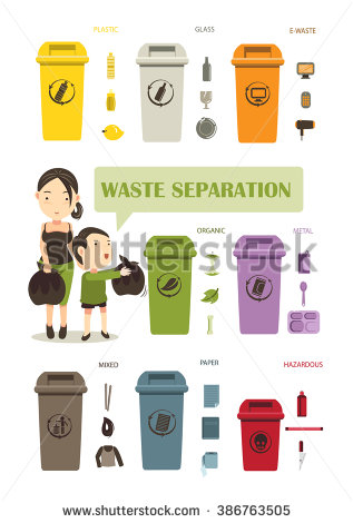 Solid Waste Stock Images, Royalty.