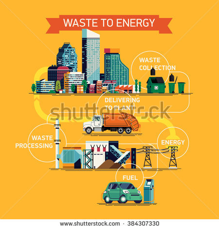 Waste Management Stock Images, Royalty.