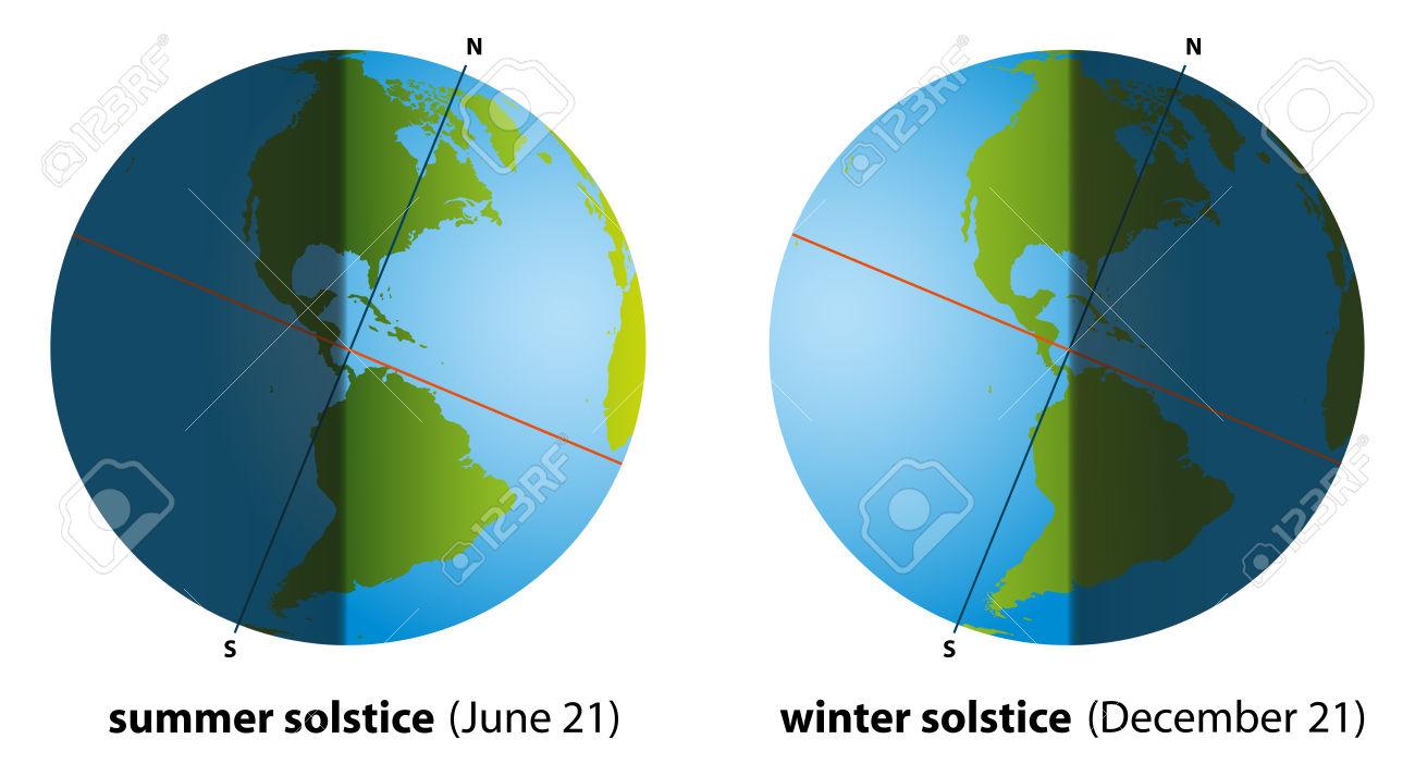 Winter Solstice Symbols Clip Art.