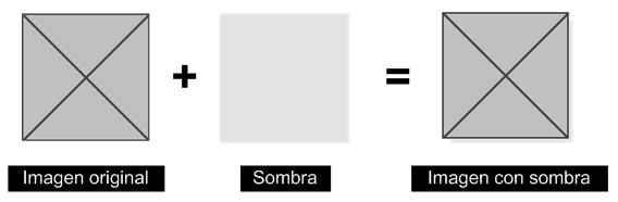 1.5. Sombras (CSS avanzado).