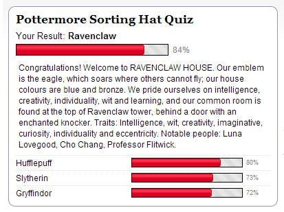Accomplished image within printable sorting hat quiz