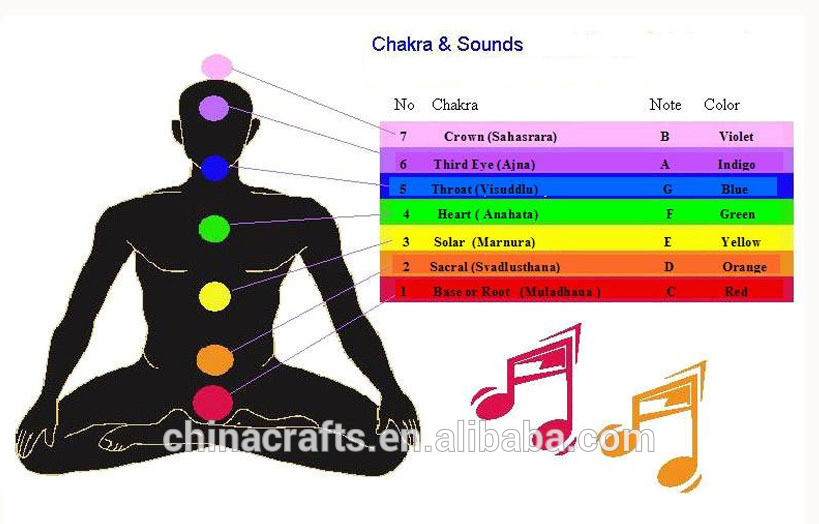 2015 Newest Style Untralight Chakra Set 7 Colors Quartz Singing.