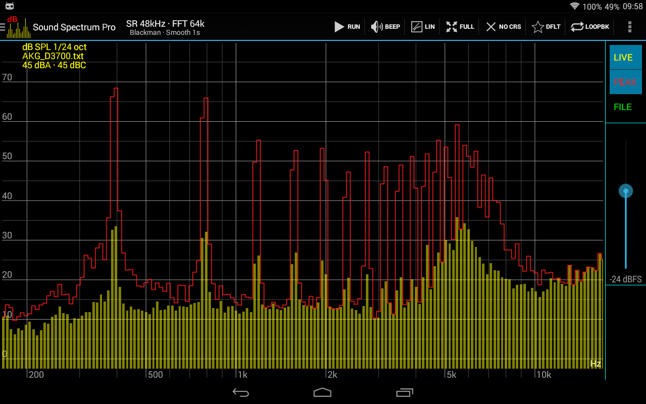 Sound Spectrum Pro.