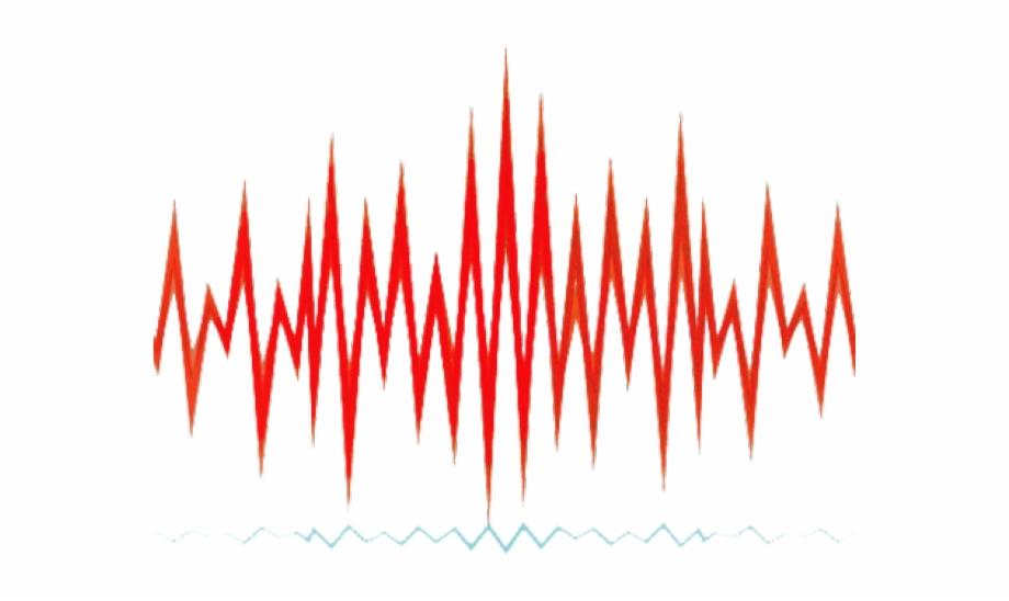 Sound Wave Clipart Transparent.